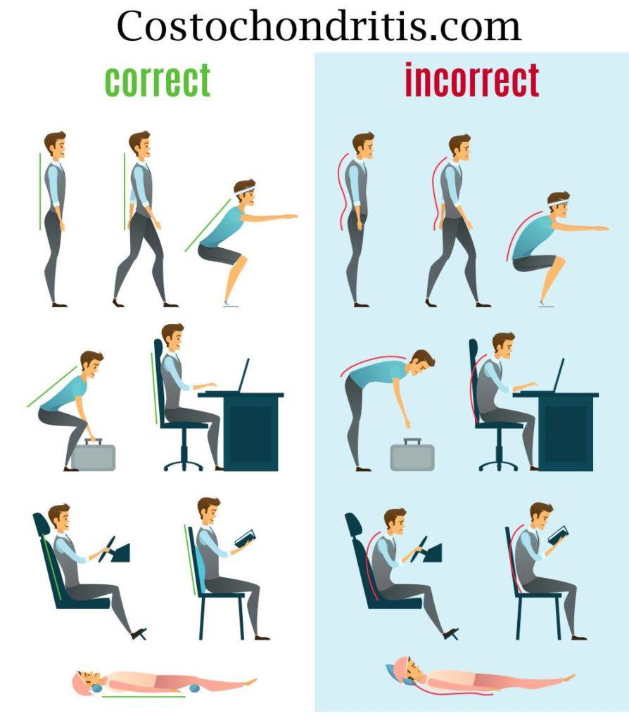 posture tips illustration for costhocondritis